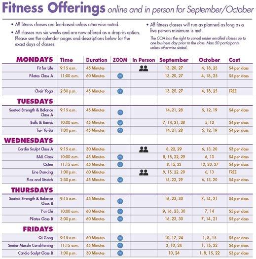Fitness Offerings