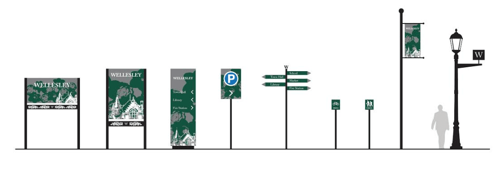 Wayfinding Banner for Website