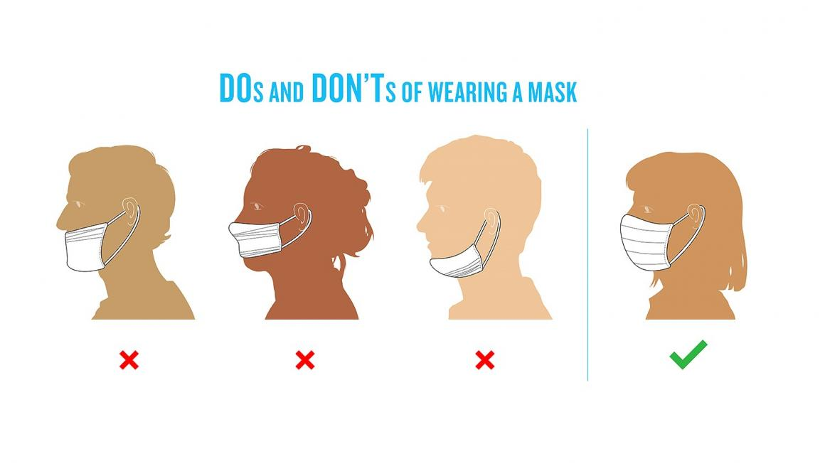 Dos and Donts of wearing a mask